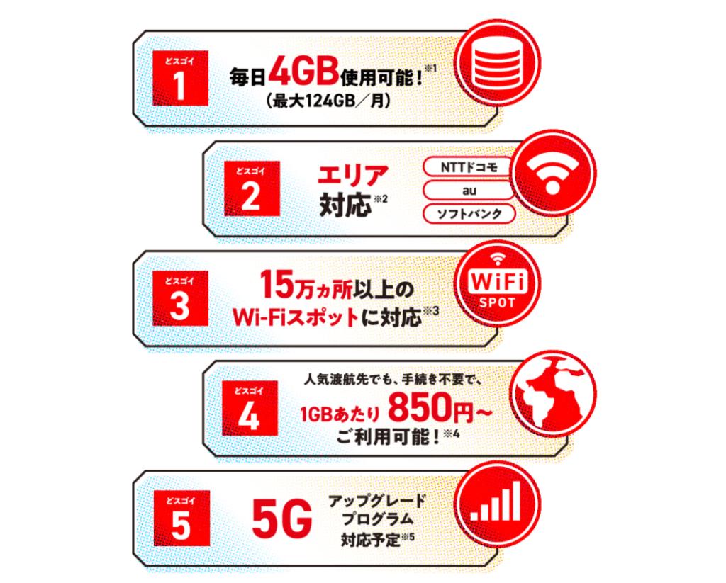 THE WiFiの5つの特徴