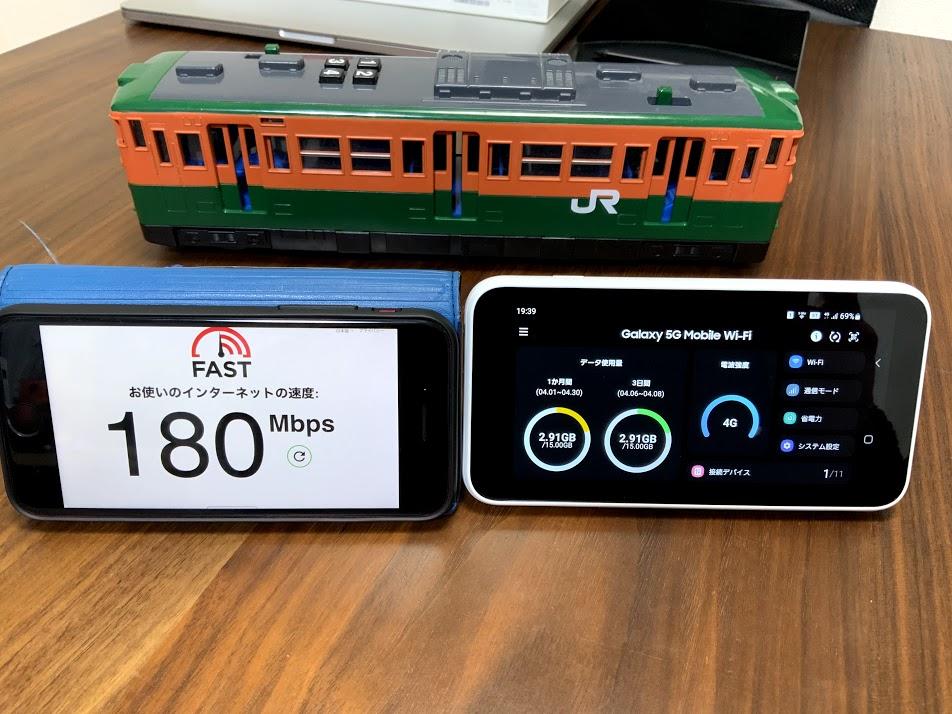 WiMAX+5Gの18時以降の実測値