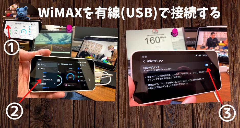 USB接続(WiMAX)
